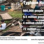 numbers-haiyan_small