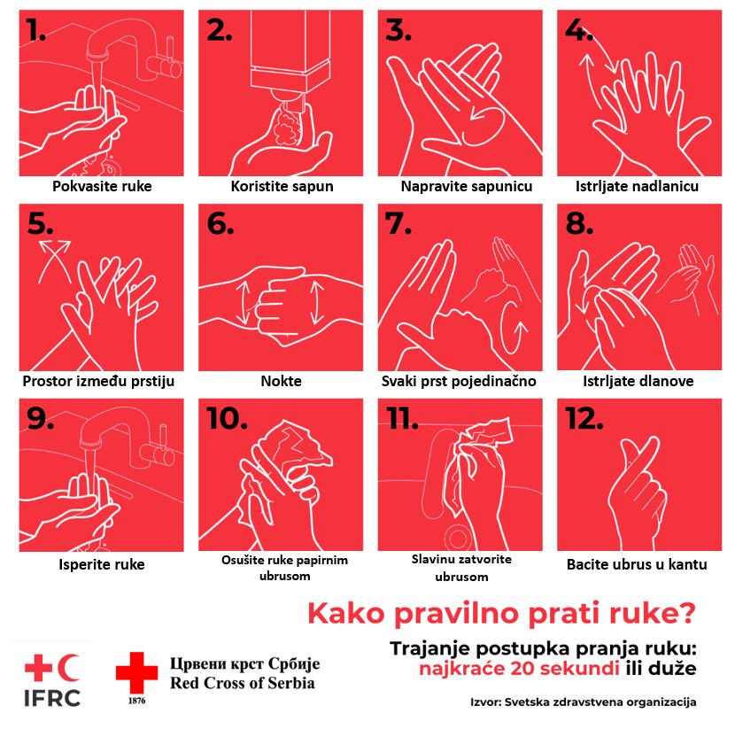 Kako pravilno prati ruke